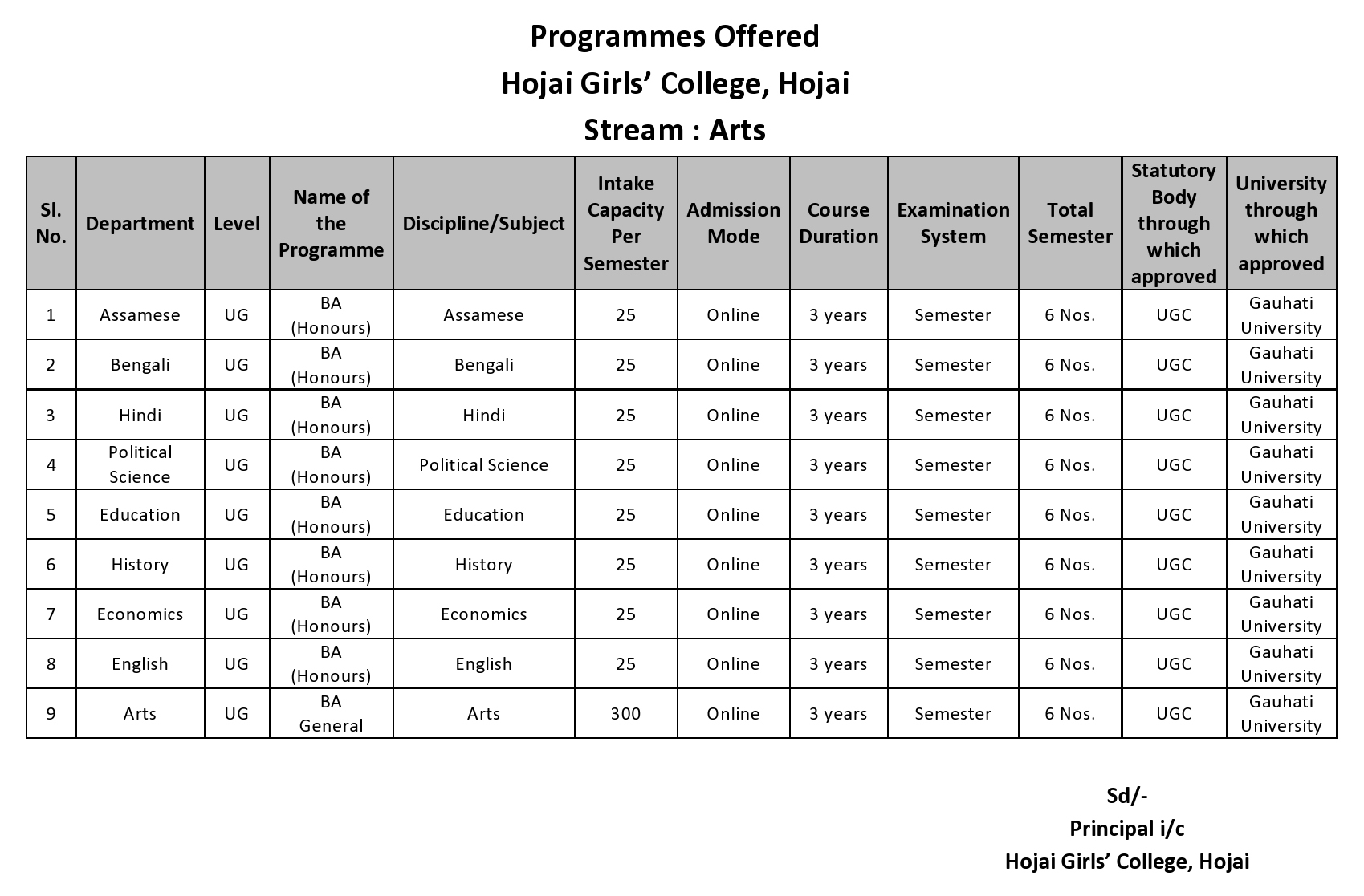 Programmes_Offered-page0001